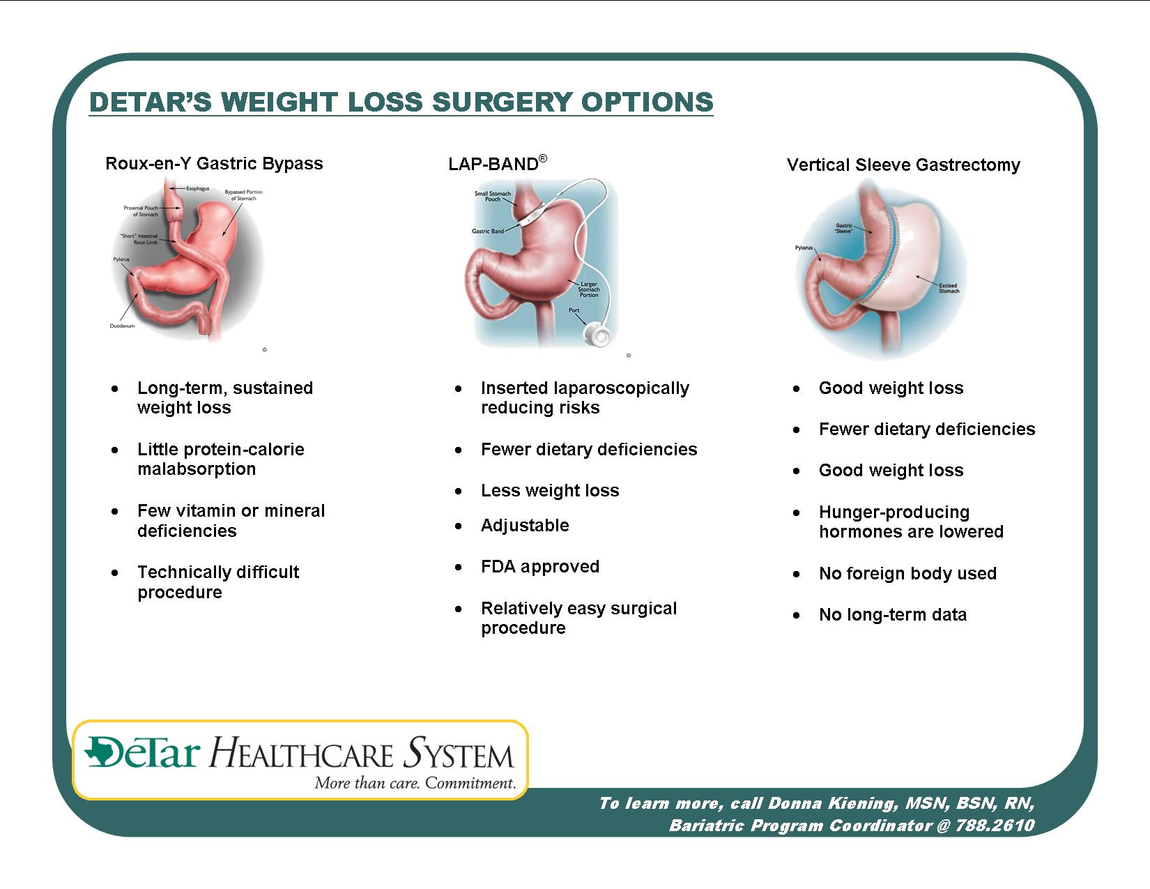 Weight loss doctors freehold nj picture 6
